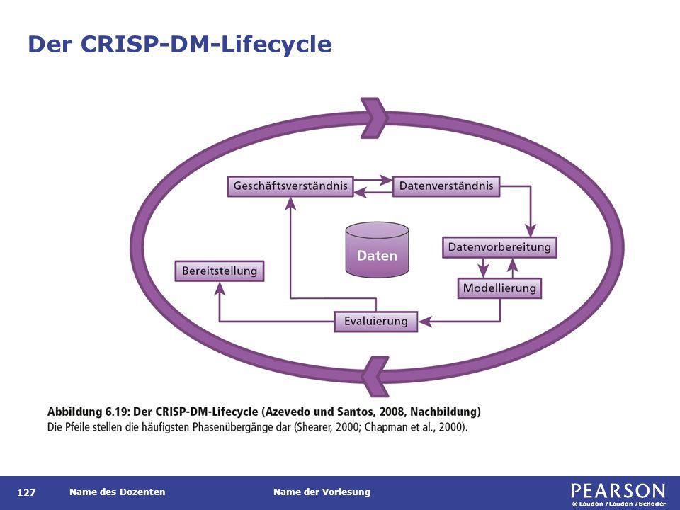 © Laudon /Laudon /Schoder Name des DozentenName der Vorlesung Der CRISP-DM-Lifecycle 127