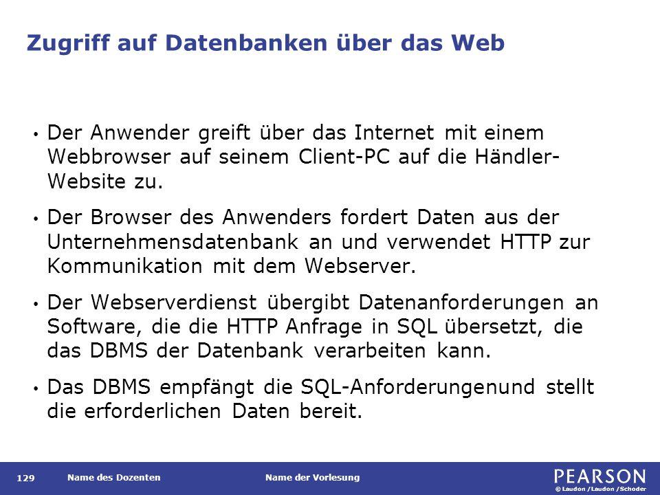 © Laudon /Laudon /Schoder Name des DozentenName der Vorlesung Zugriff auf Datenbanken über das Web Der Anwender greift über das Internet mit einem Webbrowser auf seinem Client-PC auf die Händler- Website zu.