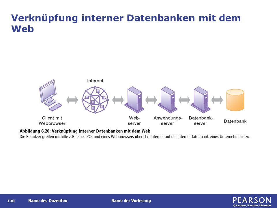 © Laudon /Laudon /Schoder Name des DozentenName der Vorlesung Verknüpfung interner Datenbanken mit dem Web 130