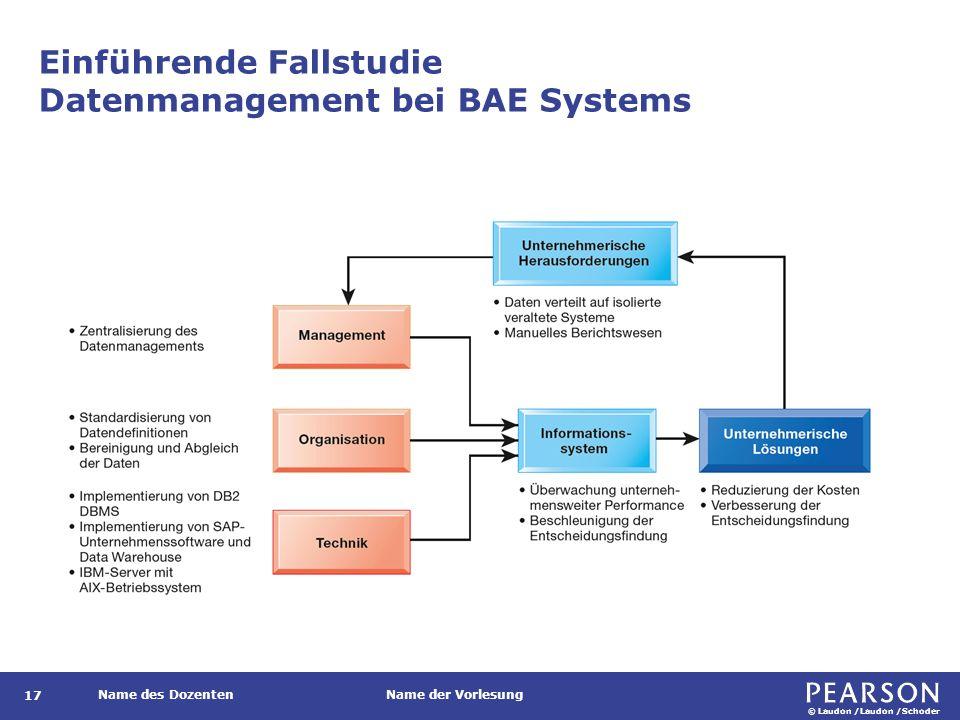 © Laudon /Laudon /Schoder Name des DozentenName der Vorlesung Einführende Fallstudie Datenmanagement bei BAE Systems 17