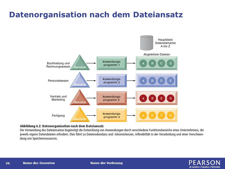 © Laudon /Laudon /Schoder Name des DozentenName der Vorlesung Datenorganisation nach dem Dateiansatz 26