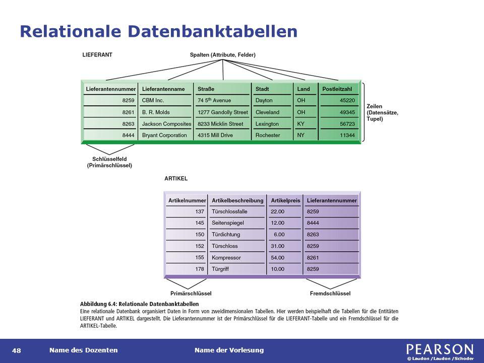 © Laudon /Laudon /Schoder Name des DozentenName der Vorlesung Relationale Datenbanktabellen 48