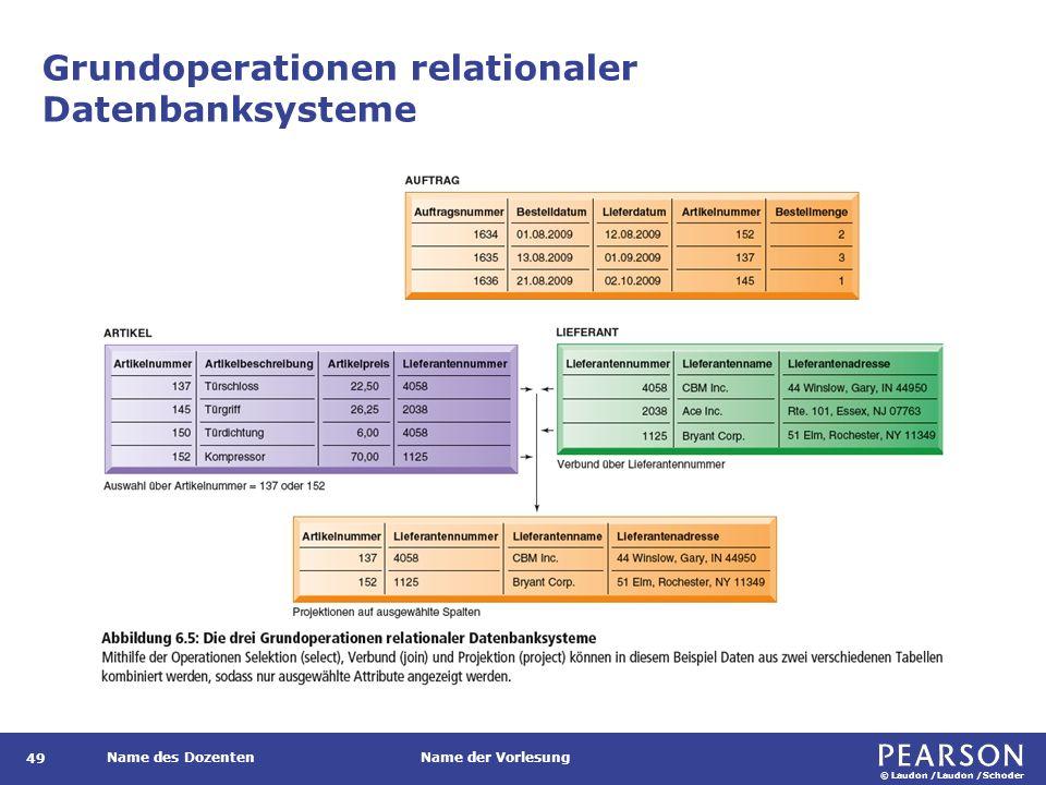 © Laudon /Laudon /Schoder Name des DozentenName der Vorlesung Grundoperationen relationaler Datenbanksysteme 49