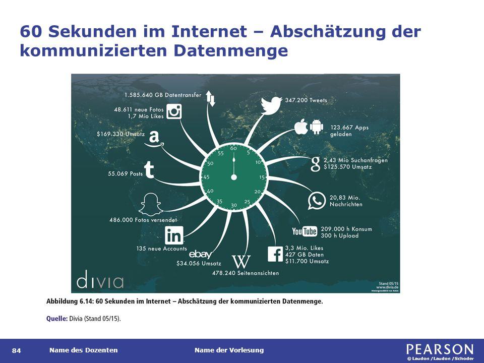 © Laudon /Laudon /Schoder Name des DozentenName der Vorlesung 60 Sekunden im Internet – Abschätzung der kommunizierten Datenmenge 84