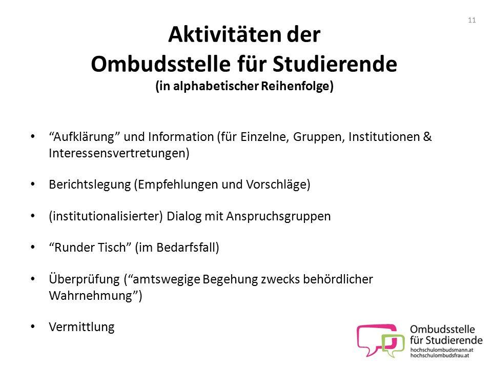 """Aktivitäten der Ombudsstelle für Studierende (in alphabetischer Reihenfolge) """"Aufklärung"""" und Information (für Einzelne, Gruppen, Institutionen & Inte"""