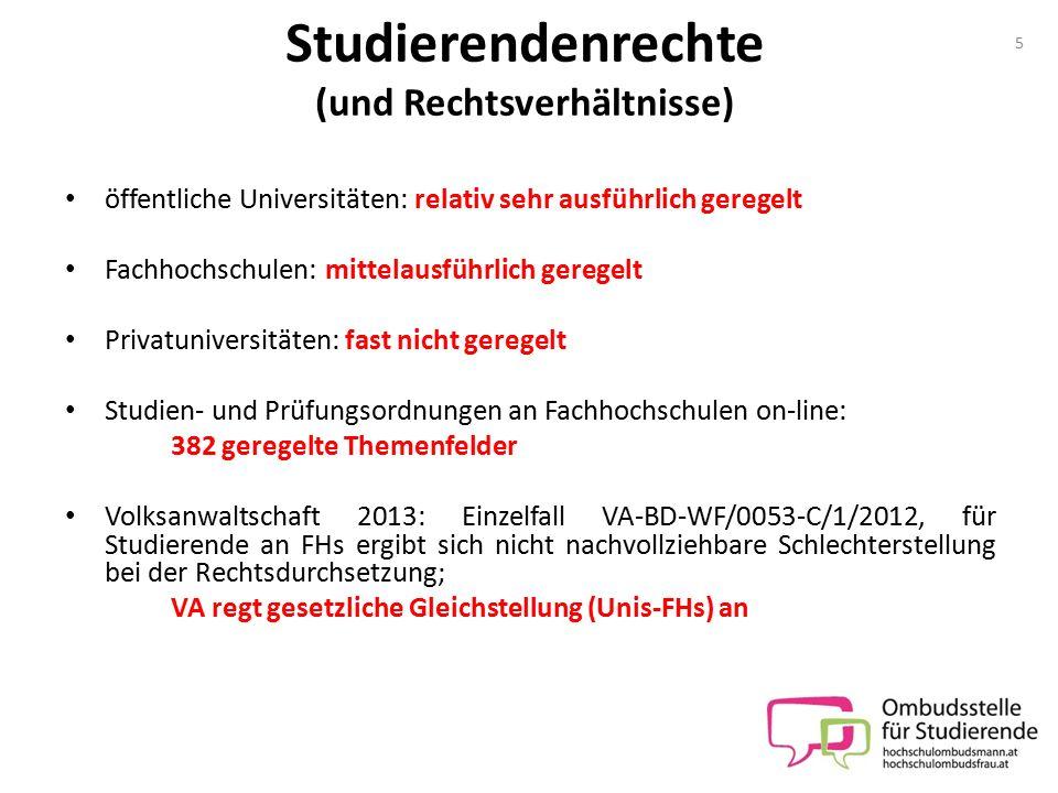 Hochschulische Ombudsstellen in Österreich Österreich-Karte 4 an öffentl.