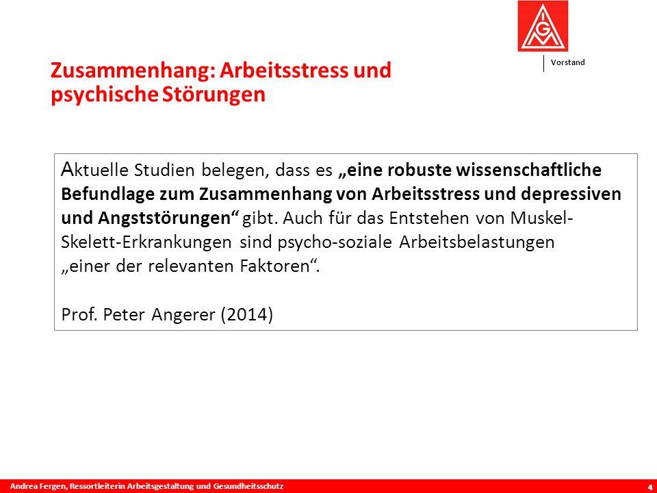 Vorstand 55 Andrea Fergen, Ressortleiterin Arbeitsgestaltung und Gesundheitsschutz Quelle: Suga 2013 6.500 Betriebe = 100% Umsetzungsquoten bei der Gefährdungsbeurteilung