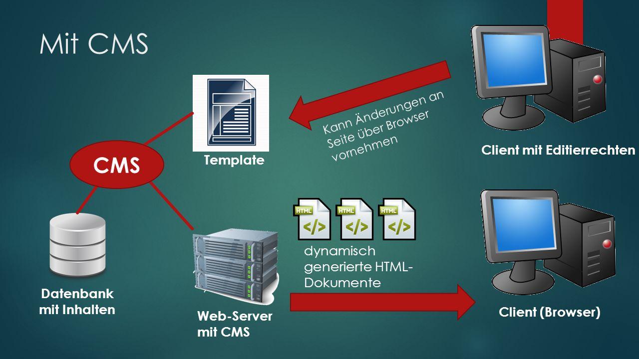 Mit CMS Web-Server mit CMS Template Datenbank mit Inhalten dynamisch generierte HTML- Dokumente CMS Client (Browser) Client mit Editierrechten Kann Änderungen an Seite über Browser vornehmen