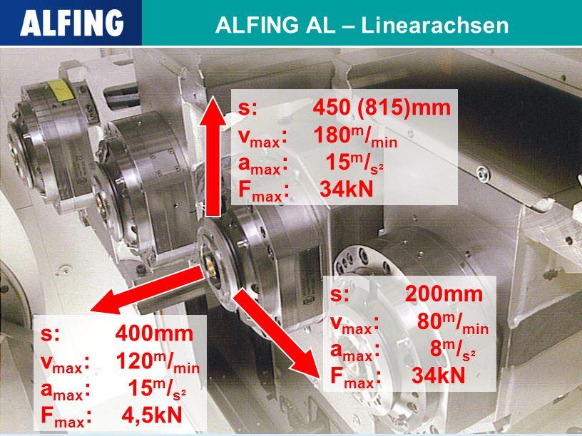 ALFING AL – Linearachsen s: 450 (815)mm v max : 180 m / min a max : 15 m / s² F max : 34kN s: 200mm v max : 80 m / min a max : 8 m / s² F max : 34kN s: 400mm v max : 120 m / min a max : 15 m / s² F max : 4,5kN