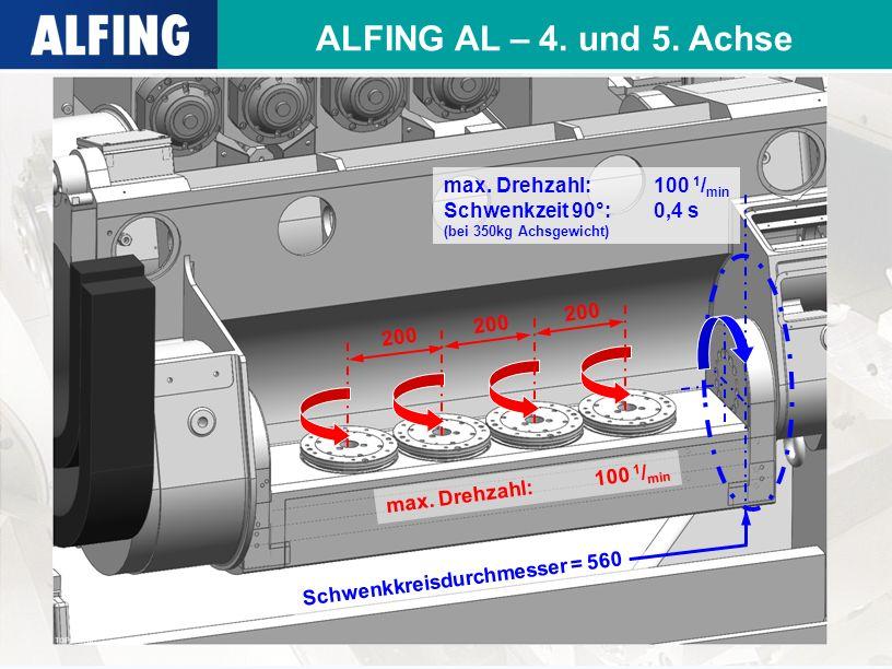 ALFING AL – 4.und 5. Achse 200 Schwenkkreisdurchmesser = 560 max.