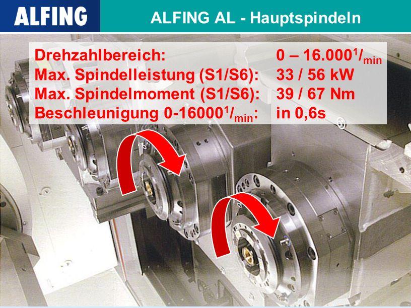 ALFING AL - Hauptspindeln Drehzahlbereich: 0 – 16.000 1 / min Max.
