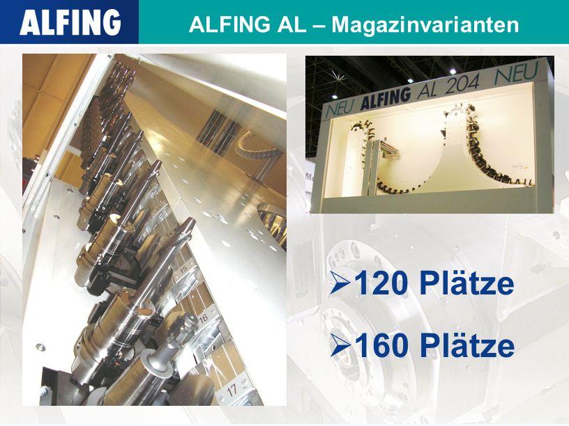 ALFING AL – Magazinvarianten  120 Plätze  160 Plätze
