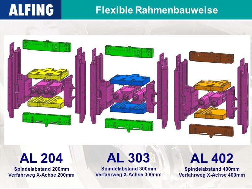 Flexible Rahmenbauweise AL 204 Spindelabstand 200mm Verfahrweg X-Achse 200mm AL 303 Spindelabstand 300mm Verfahrweg X-Achse 300mm AL 402 Spindelabstand 400mm Verfahrweg X-Achse 400mm