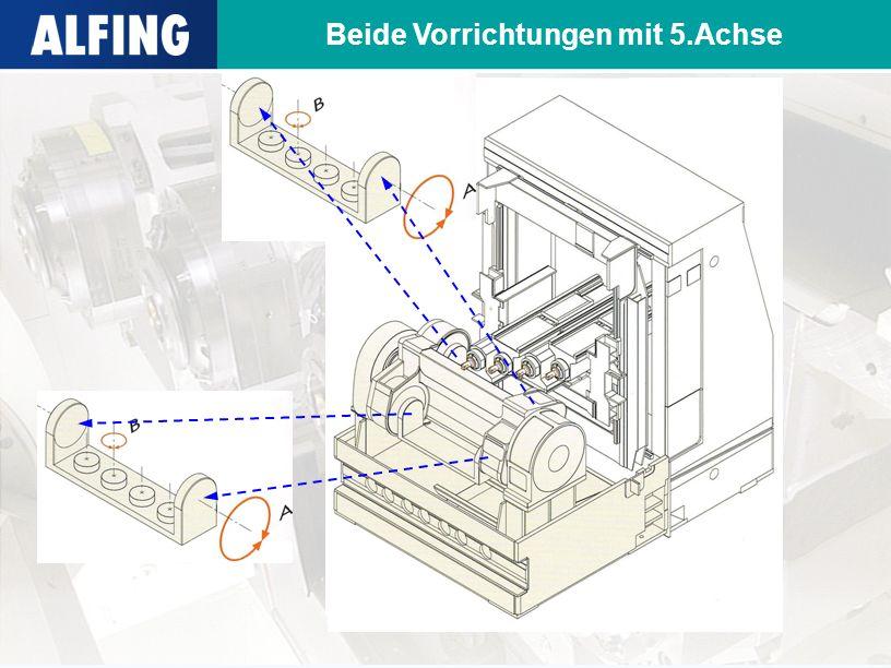 Beide Vorrichtungen mit 5.Achse