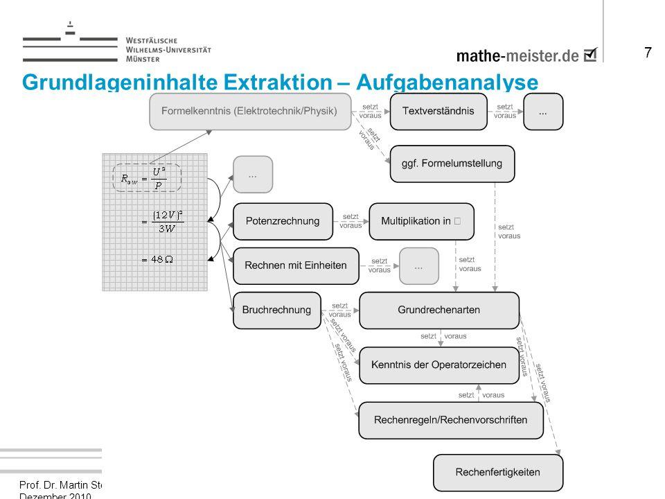 Prof.Dr. Martin Stein Vortrag am Institut für Berufliche Bildung, Buxtehude 15.