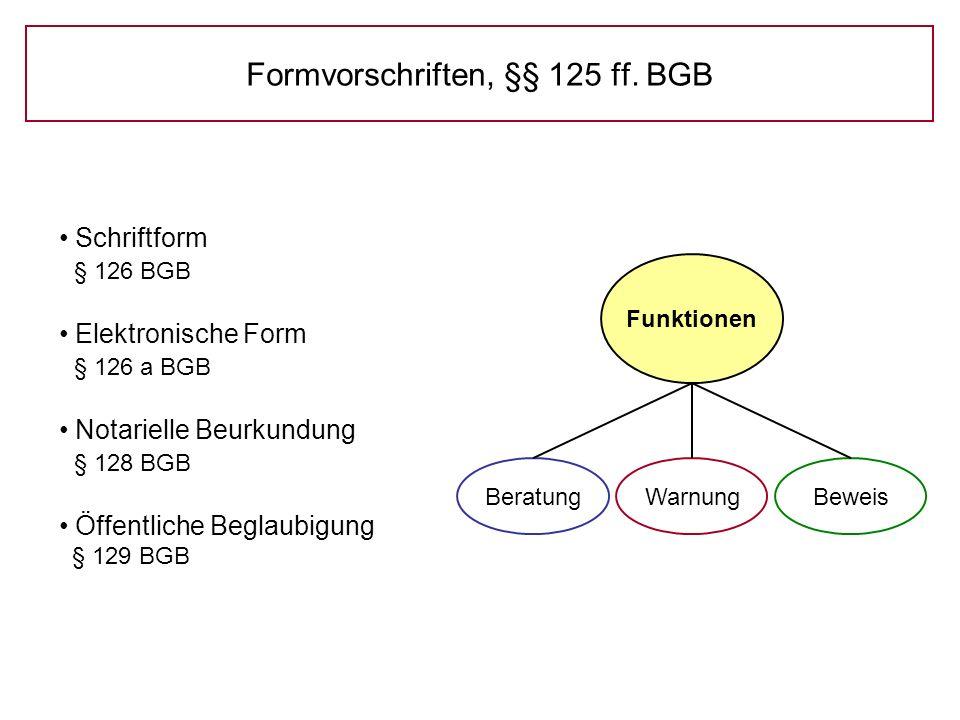 Formvorschriften, §§ 125 ff. BGB Schriftform § 126 BGB Elektronische Form § 126 a BGB Notarielle Beurkundung § 128 BGB Öffentliche Beglaubigung § 129