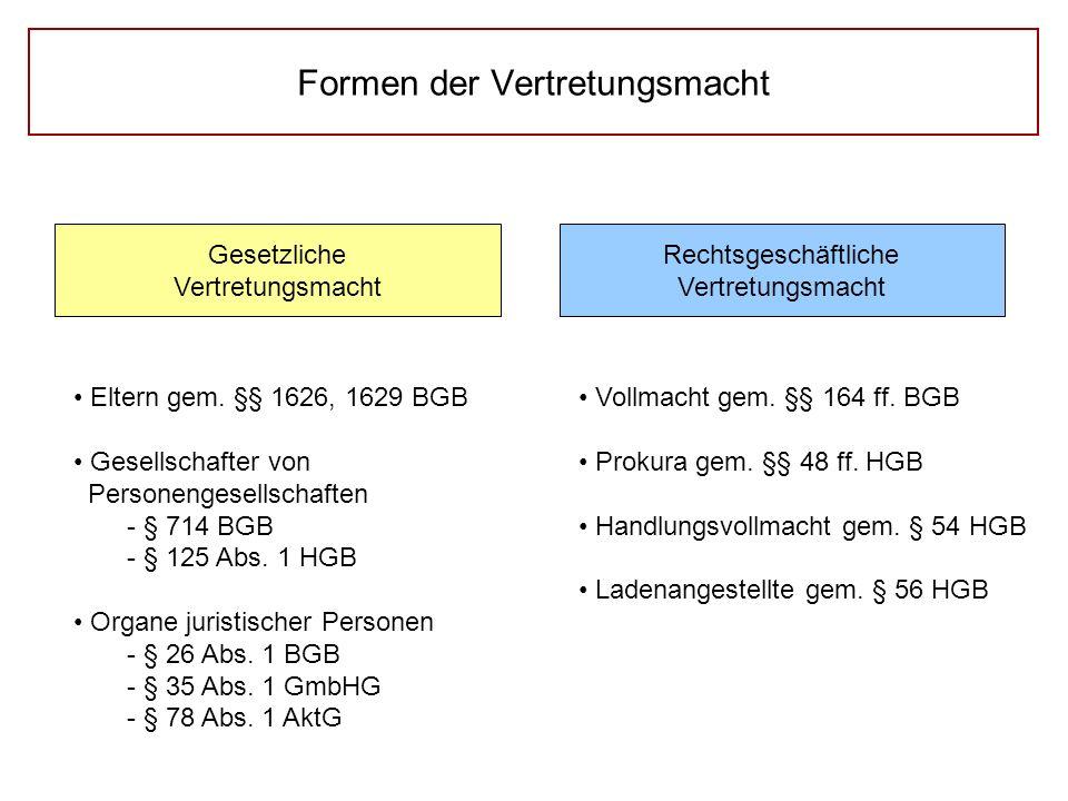 Formen der Vertretungsmacht Gesetzliche Vertretungsmacht Rechtsgeschäftliche Vertretungsmacht Vollmacht gem. §§ 164 ff. BGB Prokura gem. §§ 48 ff. HGB