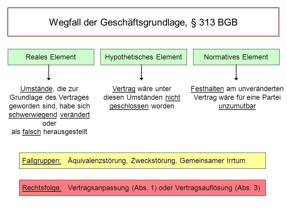 Wegfall der Geschäftsgrundlage, § 313 BGB Reales ElementHypothetisches ElementNormatives Element Umstände, die zur Grundlage des Vertrages geworden si