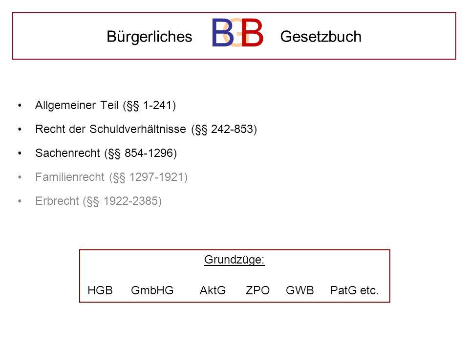 G Bürgerliches Gesetzbuch Allgemeiner Teil (§§ 1-241) Recht der Schuldverhältnisse (§§ 242-853) Sachenrecht (§§ 854-1296) Familienrecht (§§ 1297-1921)