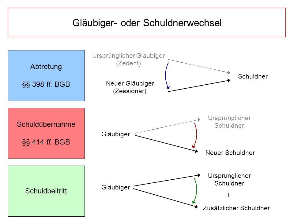 Gläubiger- oder Schuldnerwechsel Abtretung §§ 398 ff.