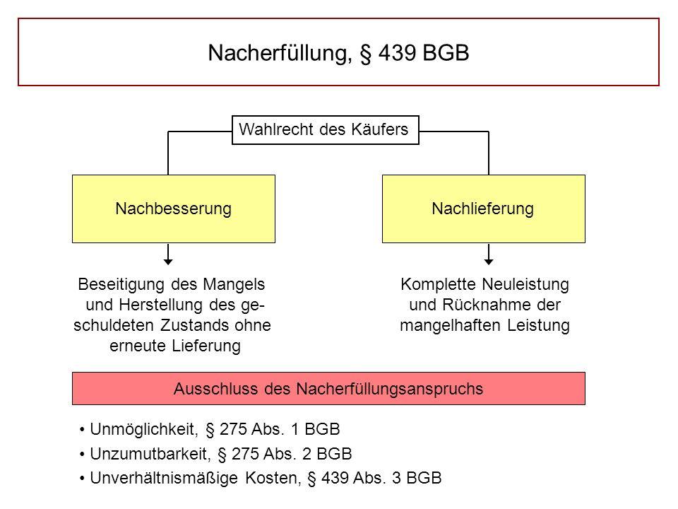 Nacherfüllung, § 439 BGB NachbesserungNachlieferung Beseitigung des Mangels und Herstellung des ge- schuldeten Zustands ohne erneute Lieferung Komplet