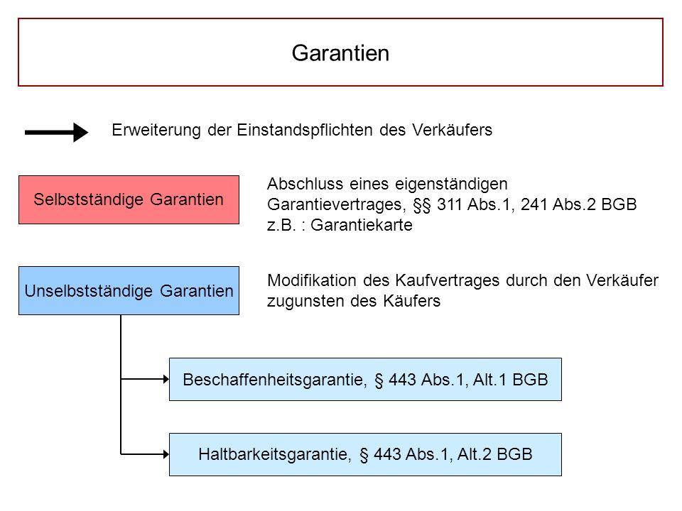 Garantien Erweiterung der Einstandspflichten des Verkäufers Selbstständige Garantien Abschluss eines eigenständigen Garantievertrages, §§ 311 Abs.1, 241 Abs.2 BGB z.B.