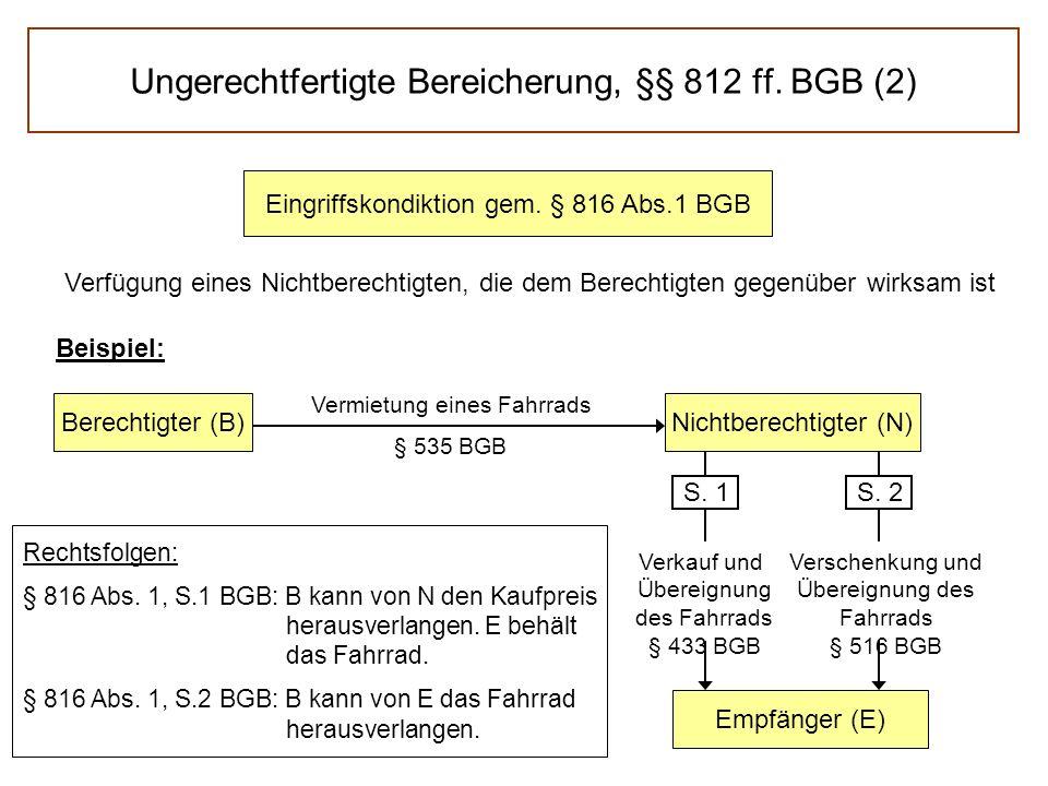 Ungerechtfertigte Bereicherung, §§ 812 ff. BGB (2) Eingriffskondiktion gem. § 816 Abs.1 BGB Verfügung eines Nichtberechtigten, die dem Berechtigten ge