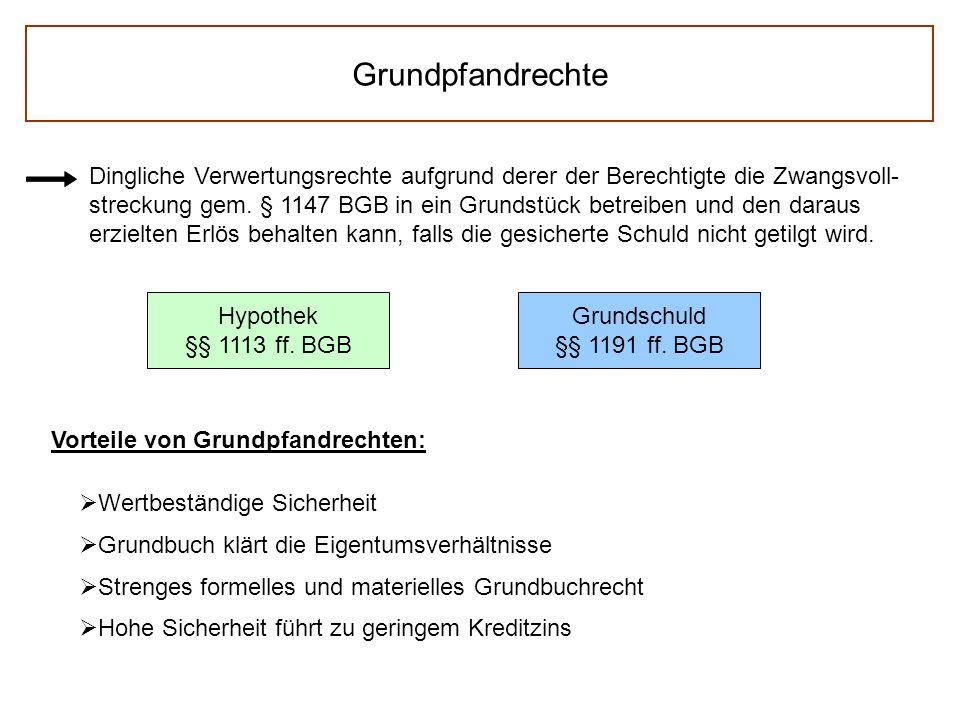 Grundpfandrechte Hypothek §§ 1113 ff.
