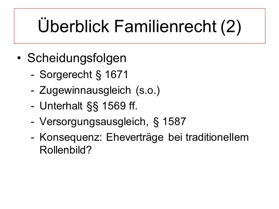 Überblick Familienrecht (2) Scheidungsfolgen -Sorgerecht § 1671 -Zugewinnausgleich (s.o.) -Unterhalt §§ 1569 ff. -Versorgungsausgleich, § 1587 -Konseq