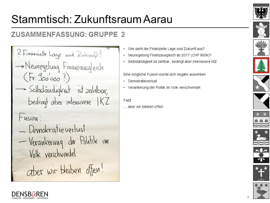 3 Stammtisch: Zukunftsraum Aarau ZUSAMMENFASSUNG: GRUPPE 2 Wie sieht die Finanzielle Lage und Zukunft aus? Neuregelung Finanzausgleich ab 2017 (CHF 90