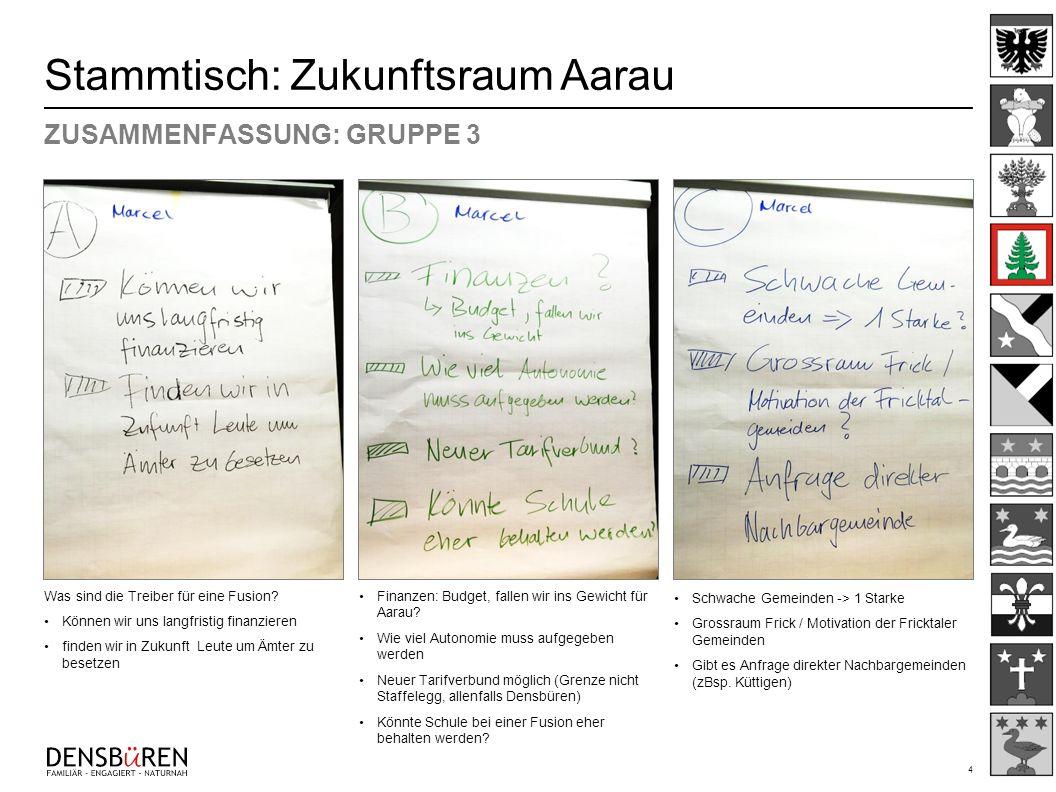 4 Stammtisch: Zukunftsraum Aarau ZUSAMMENFASSUNG: GRUPPE 3 Was sind die Treiber für eine Fusion? Können wir uns langfristig finanzieren finden wir in