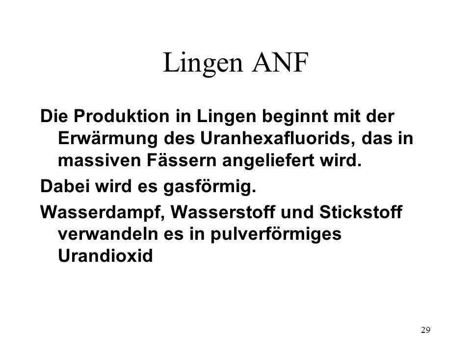 29 Lingen ANF Die Produktion in Lingen beginnt mit der Erwärmung des Uranhexafluorids, das in massiven Fässern angeliefert wird. Dabei wird es gasförm