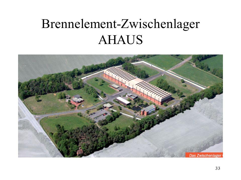 33 Brennelement-Zwischenlager AHAUS