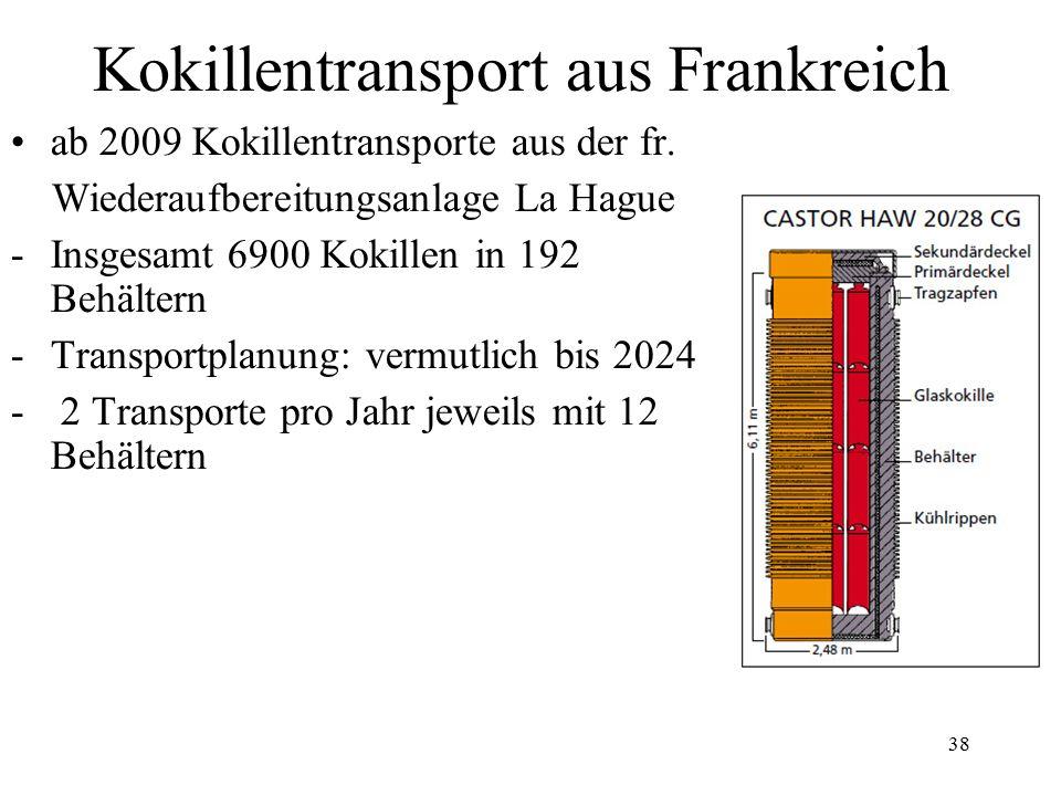 38 Kokillentransport aus Frankreich ab 2009 Kokillentransporte aus der fr. Wiederaufbereitungsanlage La Hague -Insgesamt 6900 Kokillen in 192 Behälter