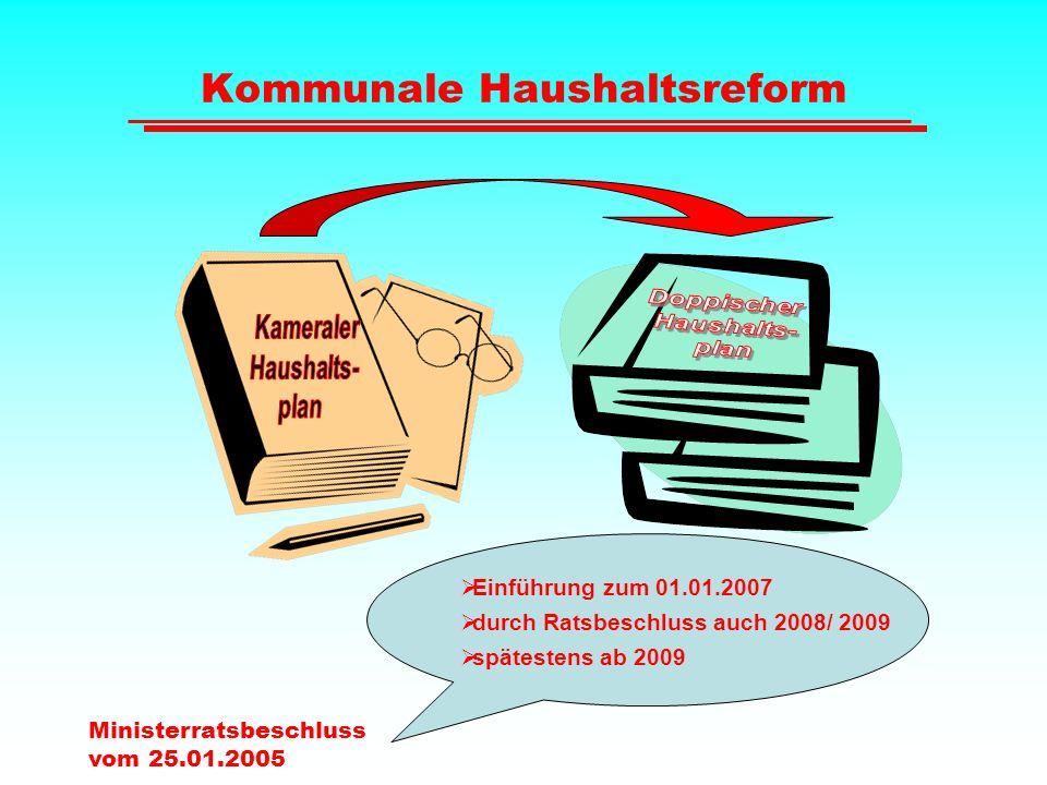 Kommunale Haushaltsreform  Einführung zum 01.01.2007  durch Ratsbeschluss auch 2008/ 2009  spätestens ab 2009 Ministerratsbeschluss vom 25.01.2005