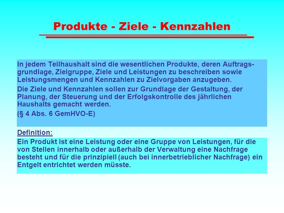 Produkte - Ziele - Kennzahlen In jedem Teilhaushalt sind die wesentlichen Produkte, deren Auftrags- grundlage, Zielgruppe, Ziele und Leistungen zu bes