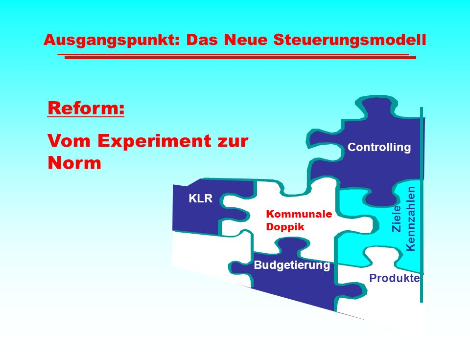 Ausgangspunkt: Das Neue Steuerungsmodell Kommunale Doppik Budgetierung KLR Controlling Ziele Kennzahlen Produkte Reform: Vom Experiment zur Norm