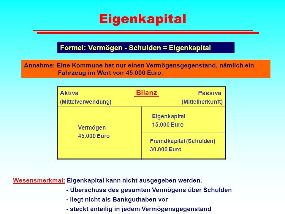 Formel: Vermögen - Schulden = Eigenkapital Annahme: Eine Kommune hat nur einen Vermögensgegenstand, nämlich ein Fahrzeug im Wert von 45.000 Euro. Akti