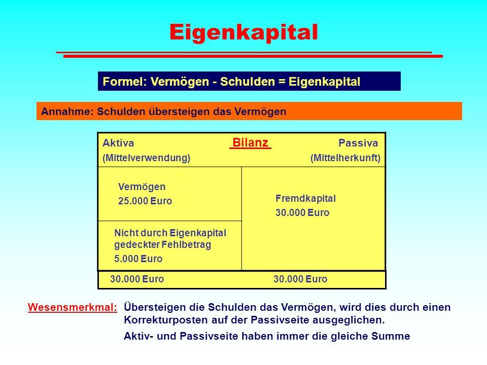 Eigenkapital Formel: Vermögen - Schulden = Eigenkapital Annahme: Schulden übersteigen das Vermögen Aktiva Bilanz Passiva (Mittelverwendung) (Mittelher