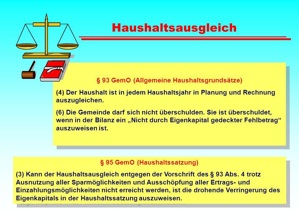 Haushaltsausgleich § 93 GemO (Allgemeine Haushaltsgrundsätze) (4) Der Haushalt ist in jedem Haushaltsjahr in Planung und Rechnung auszugleichen. (6) D