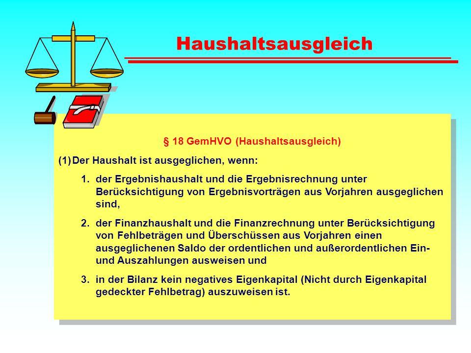 Haushaltsausgleich § 18 GemHVO (Haushaltsausgleich) (1)Der Haushalt ist ausgeglichen, wenn: 1.der Ergebnishaushalt und die Ergebnisrechnung unter Berü