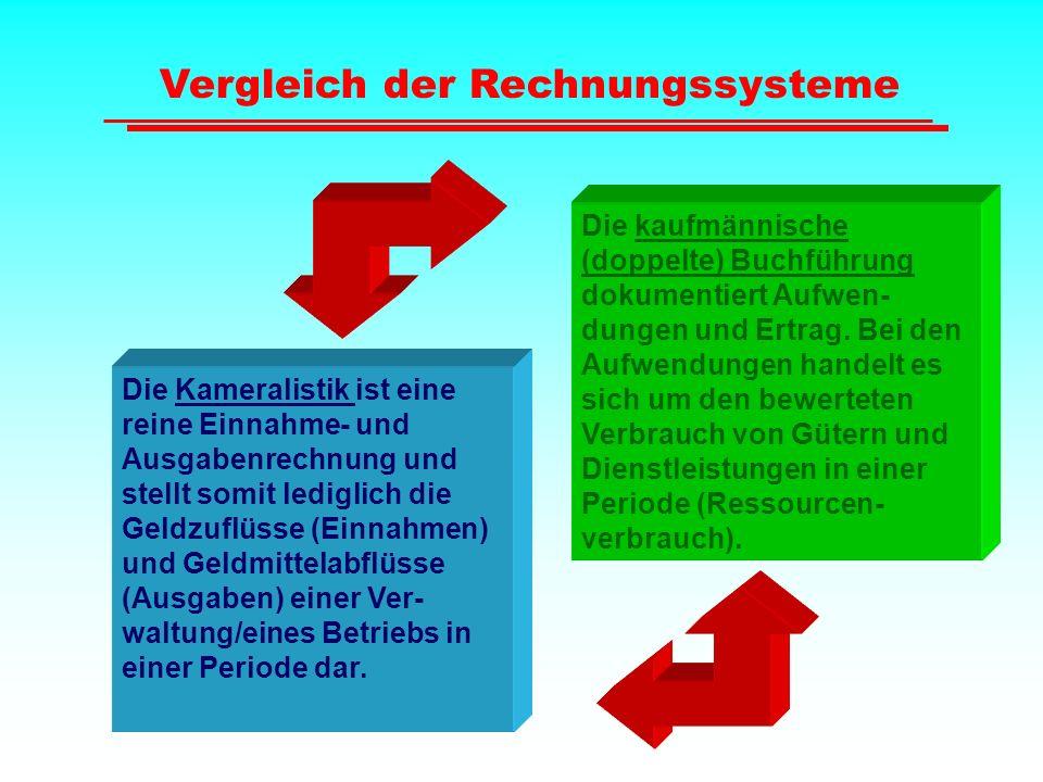 Vergleich der Rechnungssysteme Die Kameralistik ist eine reine Einnahme- und Ausgabenrechnung und stellt somit lediglich die Geldzuflüsse (Einnahmen)