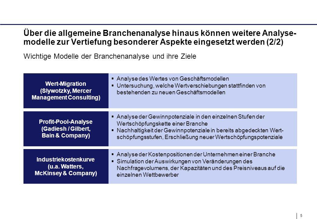 5 Über die allgemeine Branchenanalyse hinaus können weitere Analyse- modelle zur Vertiefung besonderer Aspekte eingesetzt werden (2/2) Wichtige Modell