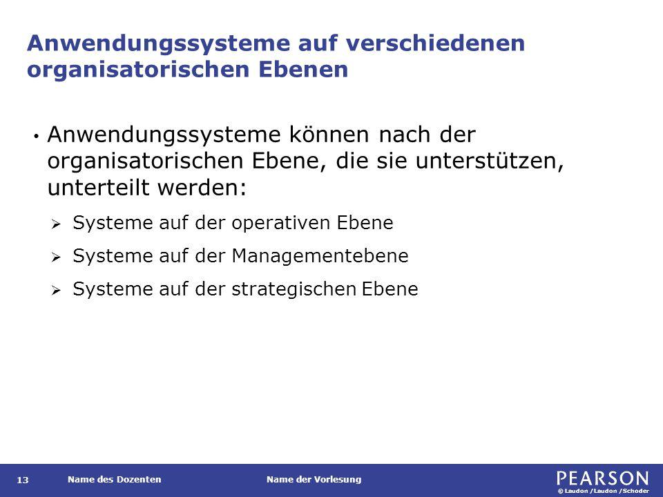 © Laudon /Laudon /Schoder Name des DozentenName der Vorlesung Anwendungssysteme auf verschiedenen organisatorischen Ebenen 13 Anwendungssysteme können