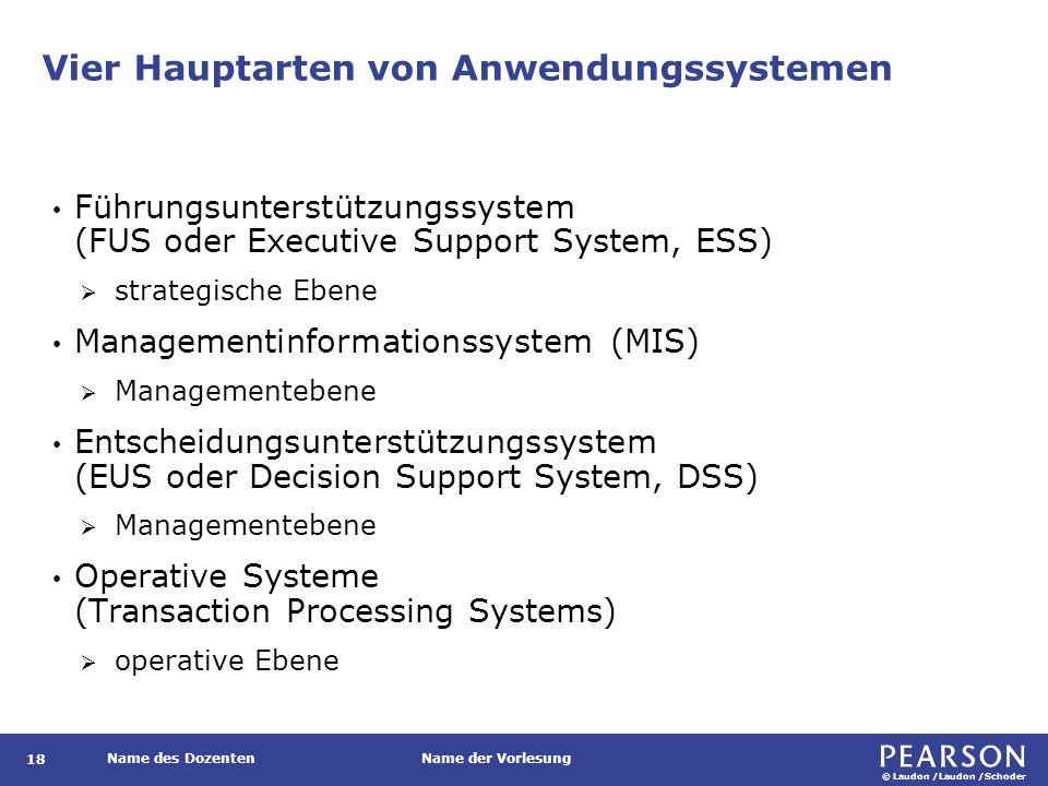 © Laudon /Laudon /Schoder Name des DozentenName der Vorlesung Vier Hauptarten von Anwendungssystemen 18 Führungsunterstützungssystem (FUS oder Executi