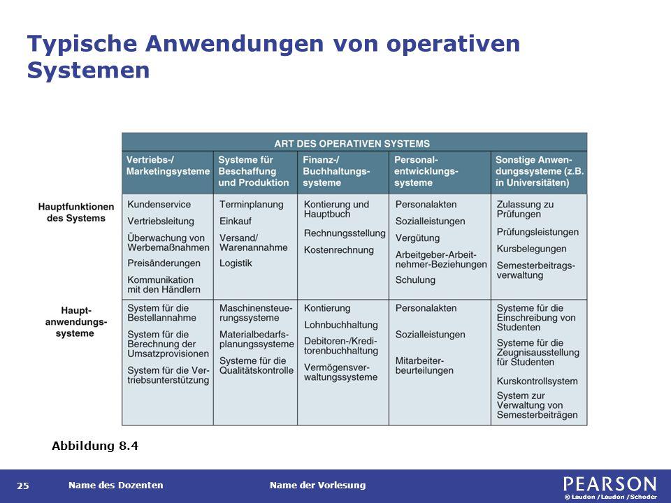© Laudon /Laudon /Schoder Name des DozentenName der Vorlesung Typische Anwendungen von operativen Systemen 25 Abbildung 8.4
