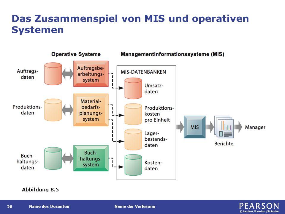 © Laudon /Laudon /Schoder Name des DozentenName der Vorlesung Das Zusammenspiel von MIS und operativen Systemen 28 Abbildung 8.5