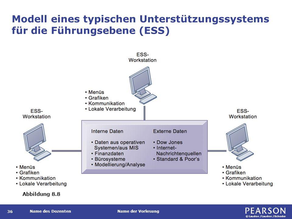 © Laudon /Laudon /Schoder Name des DozentenName der Vorlesung Modell eines typischen Unterstützungssystems für die Führungsebene (ESS) 36 Abbildung 8.