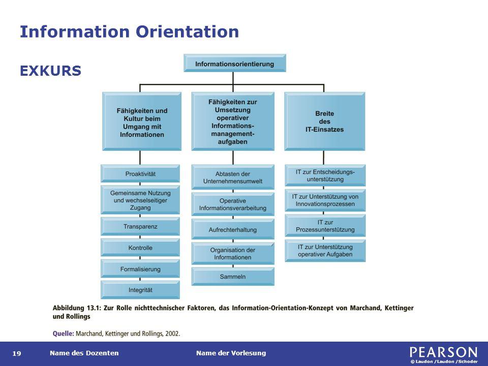 © Laudon /Laudon /Schoder Name des DozentenName der Vorlesung Information Orientation 19 EXKURS