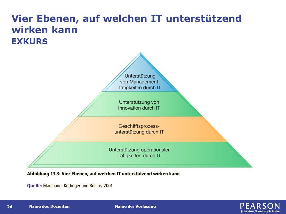 © Laudon /Laudon /Schoder Name des DozentenName der Vorlesung Vier Ebenen, auf welchen IT unterstützend wirken kann 26 EXKURS